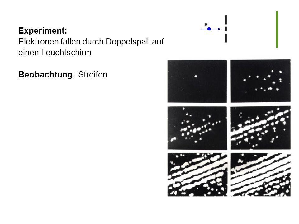 Experiment: Elektronen fallen durch Doppelspalt auf einen Leuchtschirm Beobachtung: Streifen