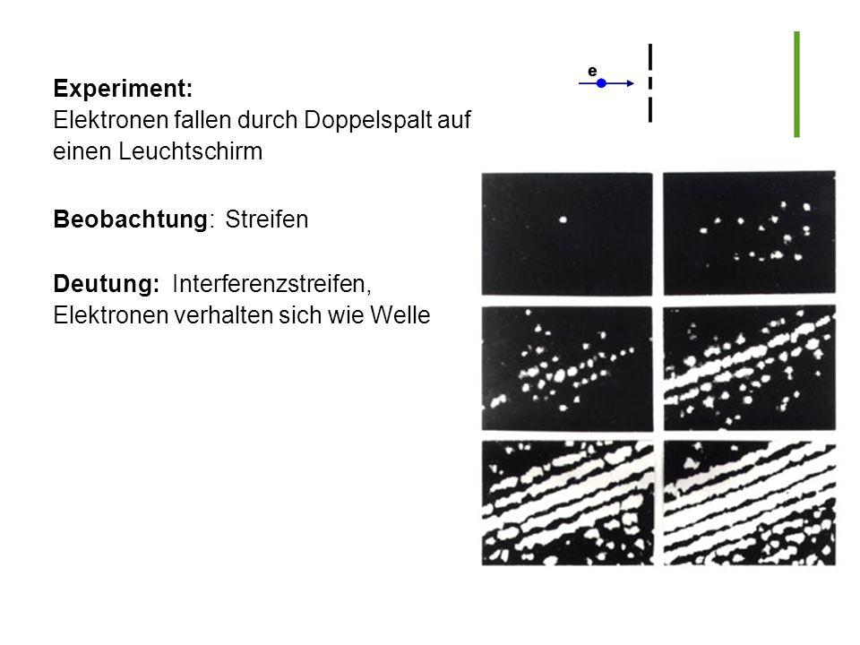 Experiment: Elektronen fallen durch Doppelspalt auf. einen Leuchtschirm. Beobachtung: Streifen. Deutung: Interferenzstreifen,