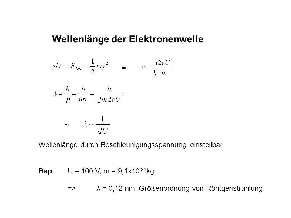 Wellenlänge der Elektronenwelle