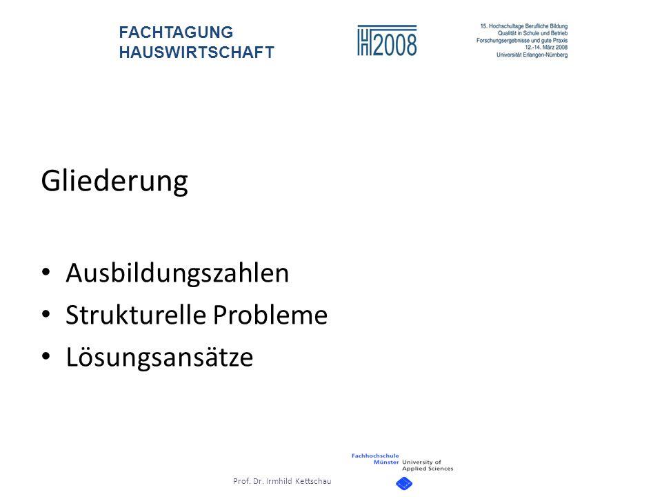 Gliederung Ausbildungszahlen Strukturelle Probleme Lösungsansätze