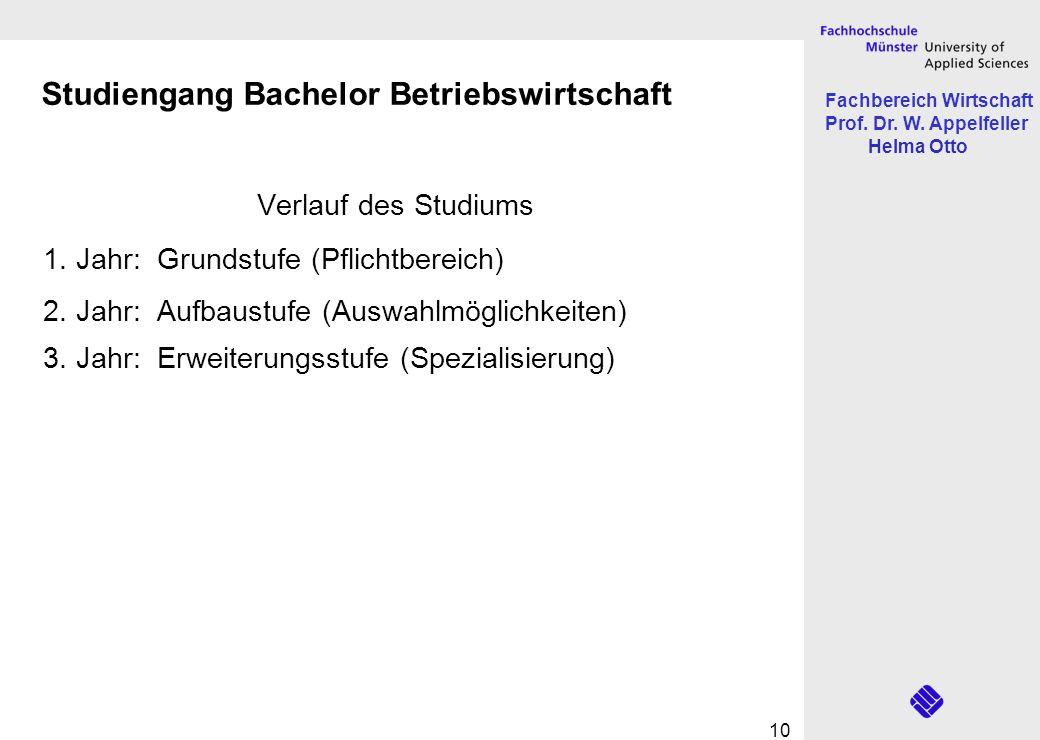 Studiengang Bachelor Betriebswirtschaft