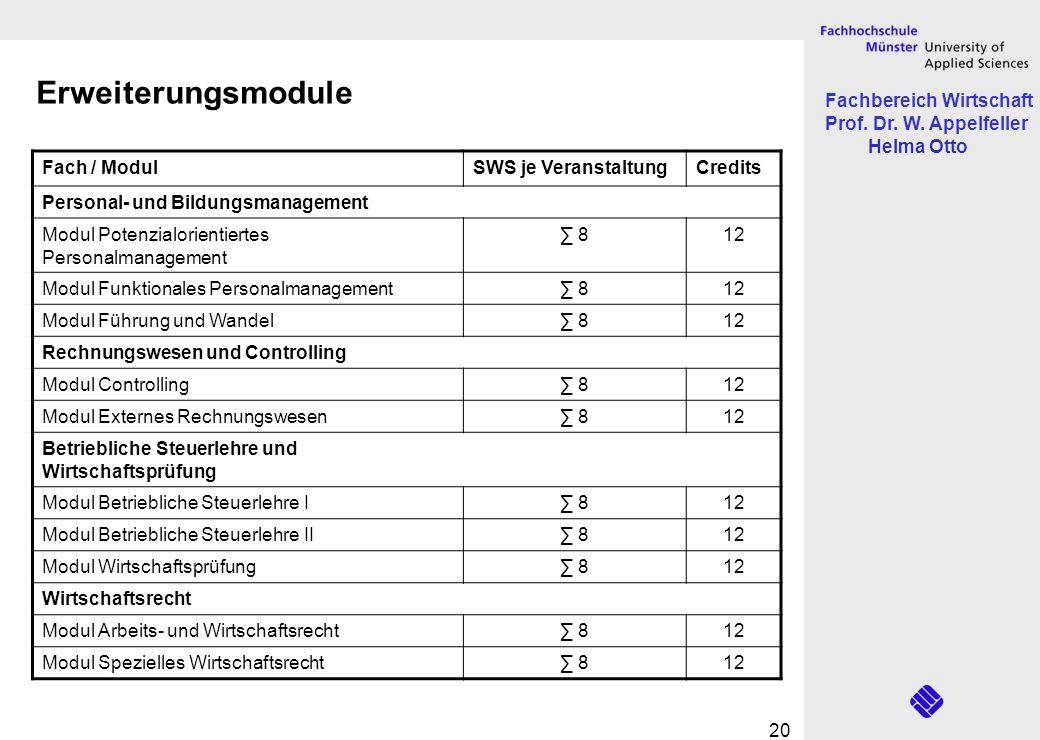 Erweiterungsmodule Fach / Modul SWS je Veranstaltung Credits