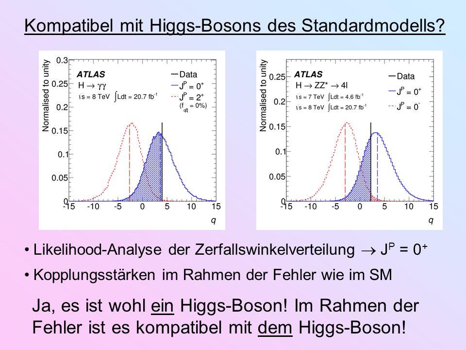 Kompatibel mit Higgs-Bosons des Standardmodells