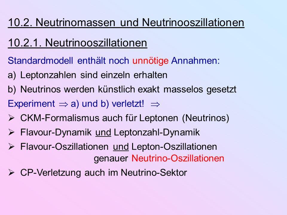 10.2. Neutrinomassen und Neutrinooszillationen
