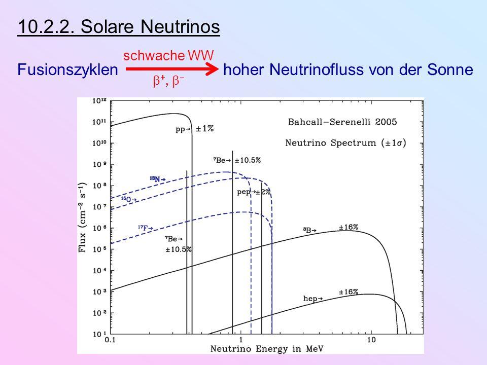 10.2.2. Solare Neutrinos Fusionszyklen hoher Neutrinofluss von der Sonne. schwache WW.