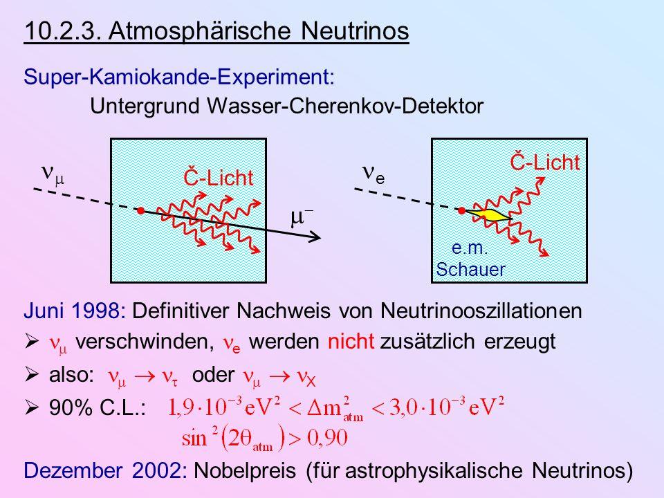 10.2.3. Atmosphärische Neutrinos