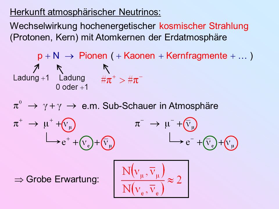 p  N  Pionen (  Kaonen  Kernfragmente  … )