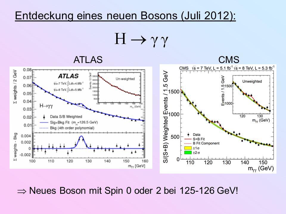 Entdeckung eines neuen Bosons (Juli 2012):
