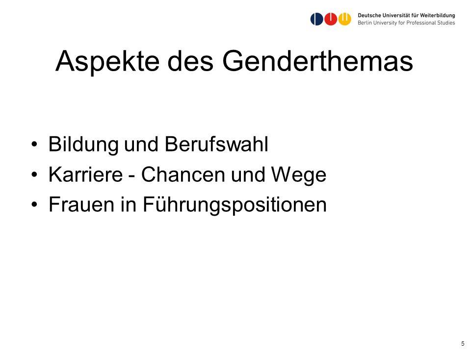 Aspekte des Genderthemas