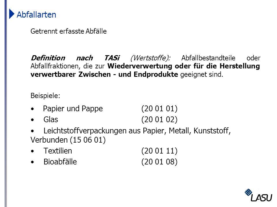 Abfallarten Papier und Pappe (20 01 01) Glas (20 01 02)