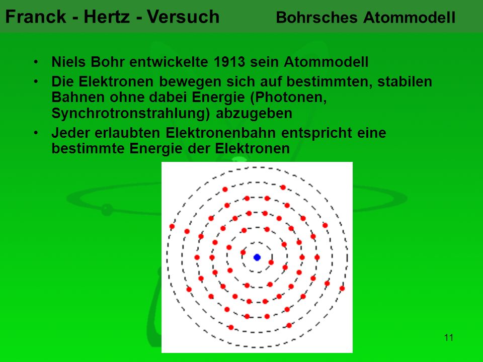 Bohrsches Atommodell Niels Bohr entwickelte 1913 sein Atommodell