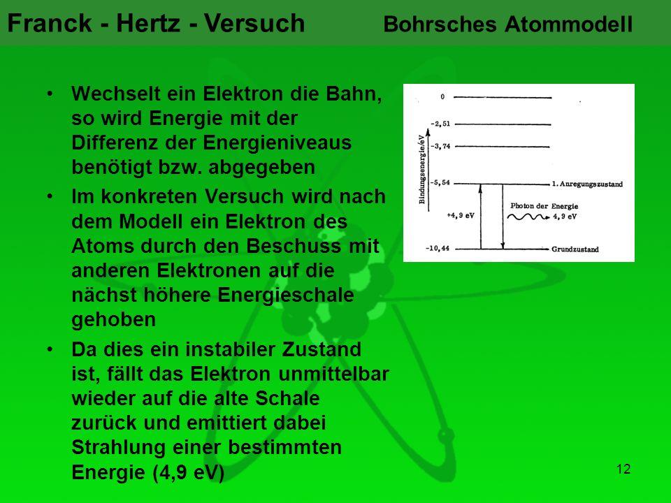 Bohrsches Atommodell Wechselt ein Elektron die Bahn, so wird Energie mit der Differenz der Energieniveaus benötigt bzw. abgegeben.