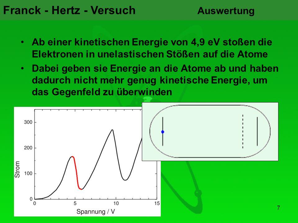 Auswertung Ab einer kinetischen Energie von 4,9 eV stoßen die Elektronen in unelastischen Stößen auf die Atome.