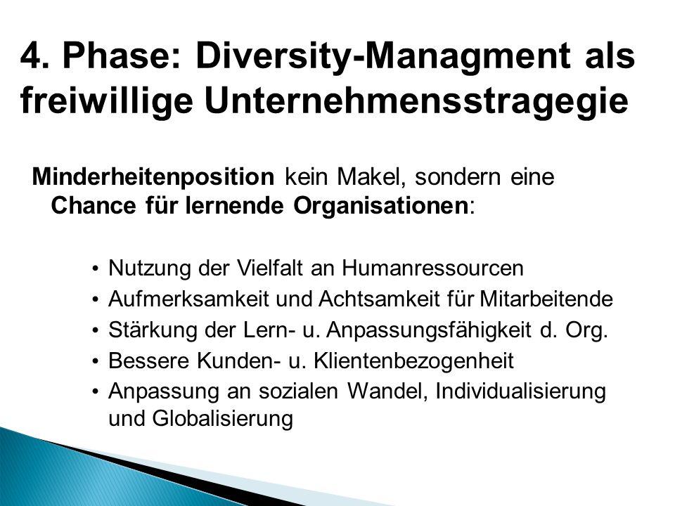 4. Phase: Diversity-Managment als freiwillige Unternehmensstragegie