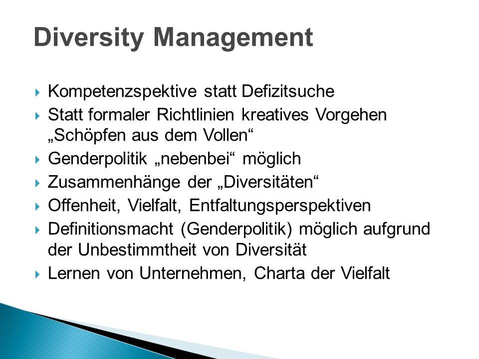 Diversity Management Kompetenzspektive statt Defizitsuche