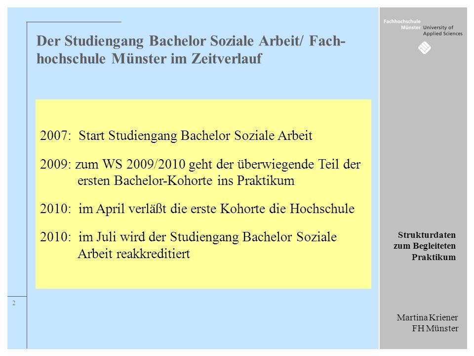 27.03.2017 Der Studiengang Bachelor Soziale Arbeit/ Fach-hochschule Münster im Zeitverlauf. 2007: Start Studiengang Bachelor Soziale Arbeit.