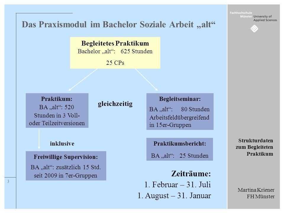 "Das Praxismodul im Bachelor Soziale Arbeit ""alt"