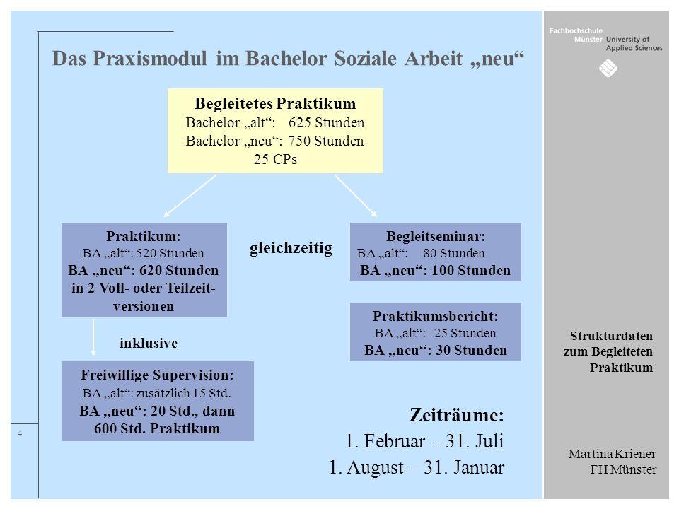 "Das Praxismodul im Bachelor Soziale Arbeit ""neu"