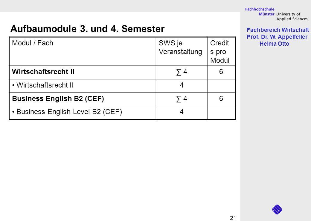 Aufbaumodule 3. und 4. Semester