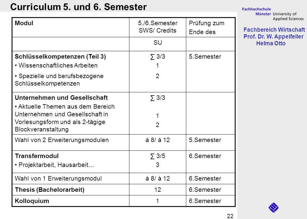 Curriculum 5. und 6. Semester