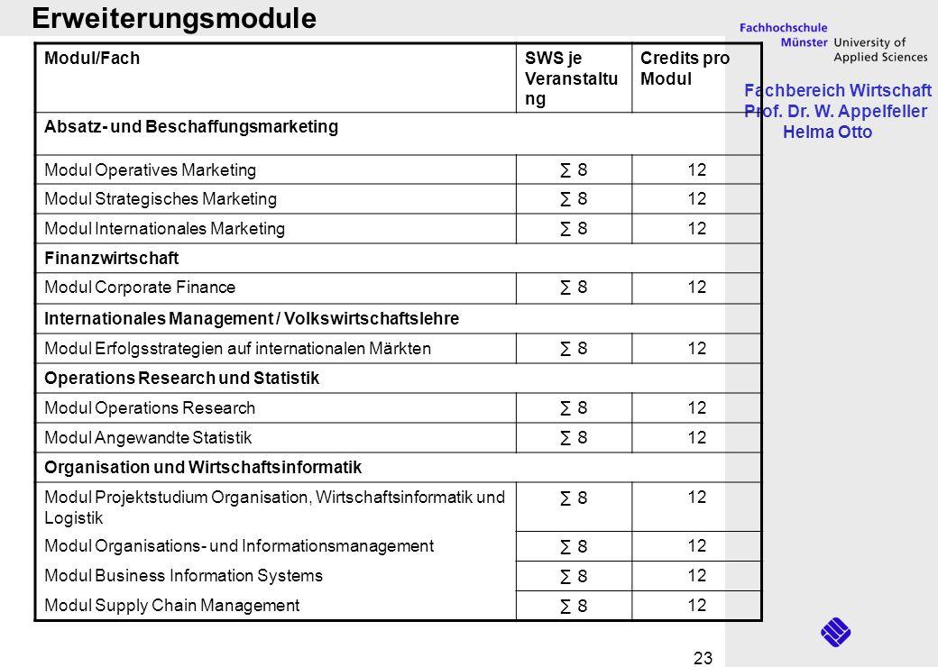 Erweiterungsmodule Modul/Fach SWS je Veranstaltung Credits pro Modul