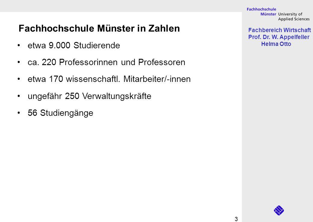 Fachhochschule Münster in Zahlen
