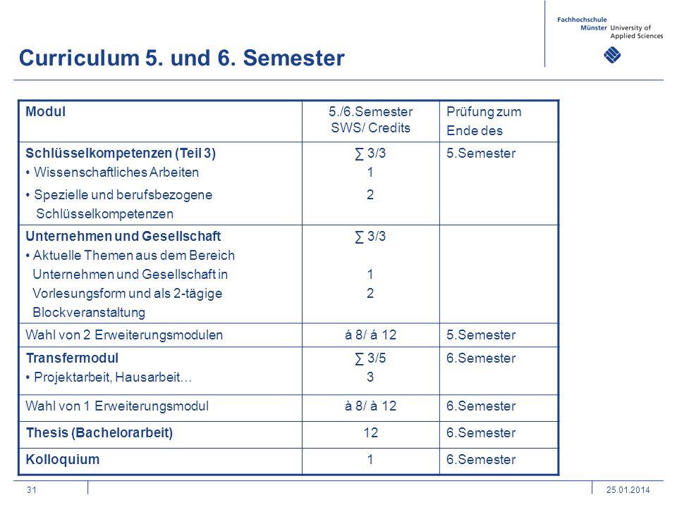 5./6.Semester SWS/ Credits
