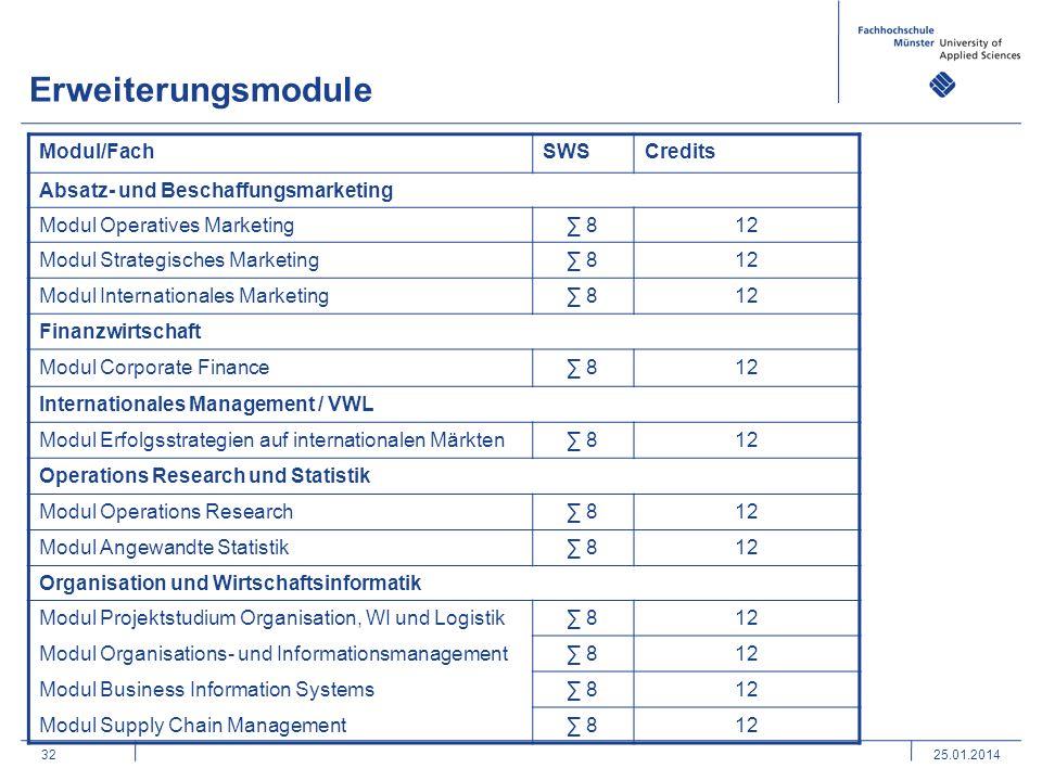 Erweiterungsmodule Modul/Fach SWS Credits