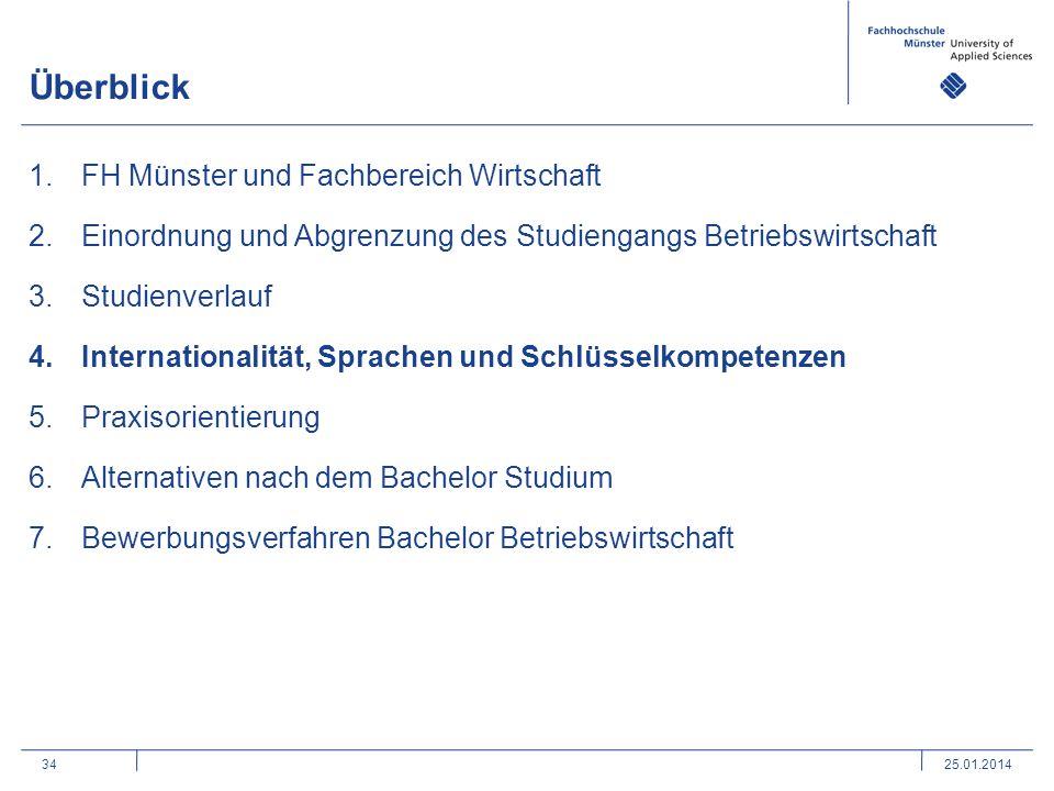 Überblick FH Münster und Fachbereich Wirtschaft