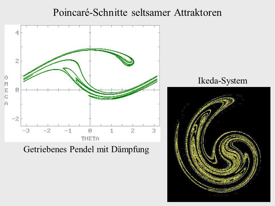Poincaré-Schnitte seltsamer Attraktoren