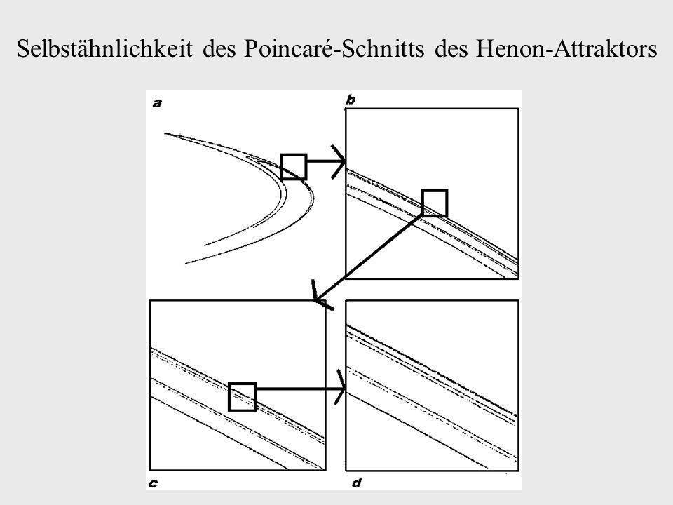 Selbstähnlichkeit des Poincaré-Schnitts des Henon-Attraktors