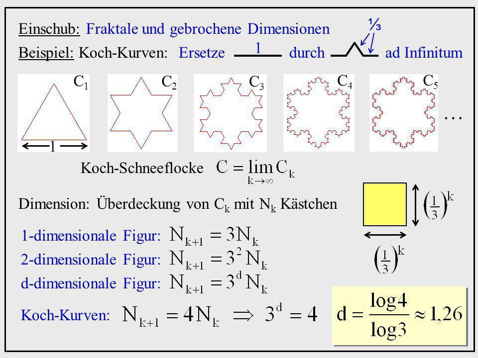  ⅓ Einschub: Fraktale und gebrochene Dimensionen 1