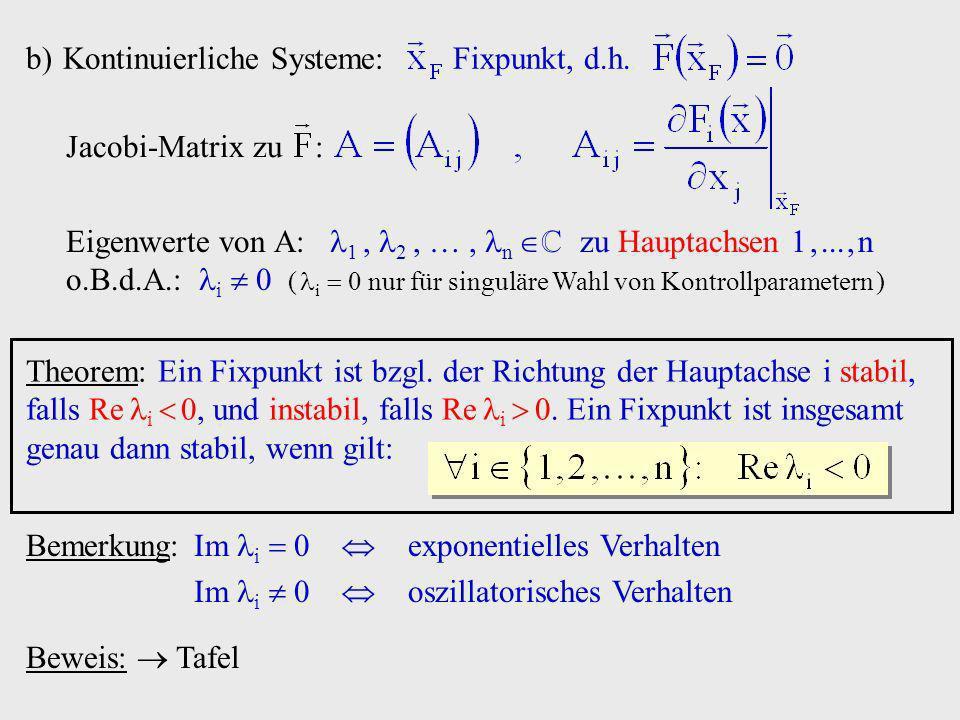 Kontinuierliche Systeme: Fixpunkt, d.h.