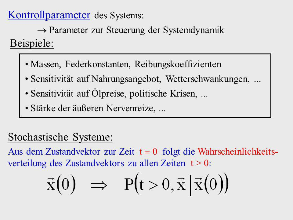 Kontrollparameter des Systems: