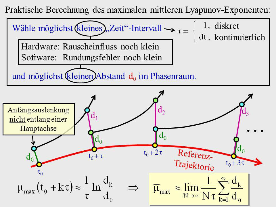  Praktische Berechnung des maximalen mittleren Lyapunov-Exponenten: