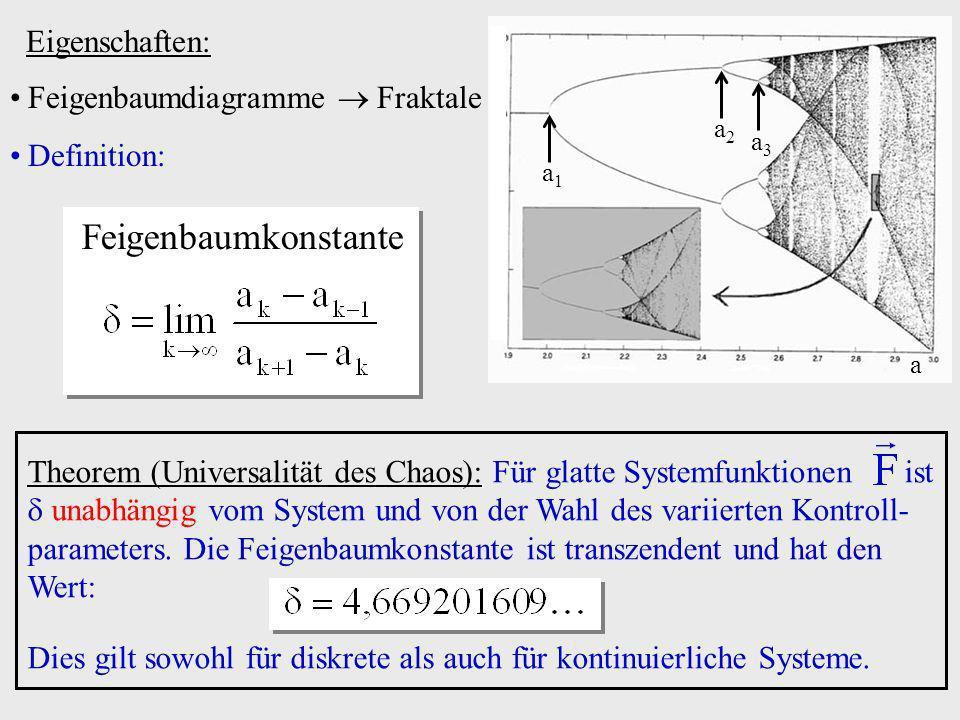 Feigenbaumkonstante Eigenschaften: Feigenbaumdiagramme  Fraktale