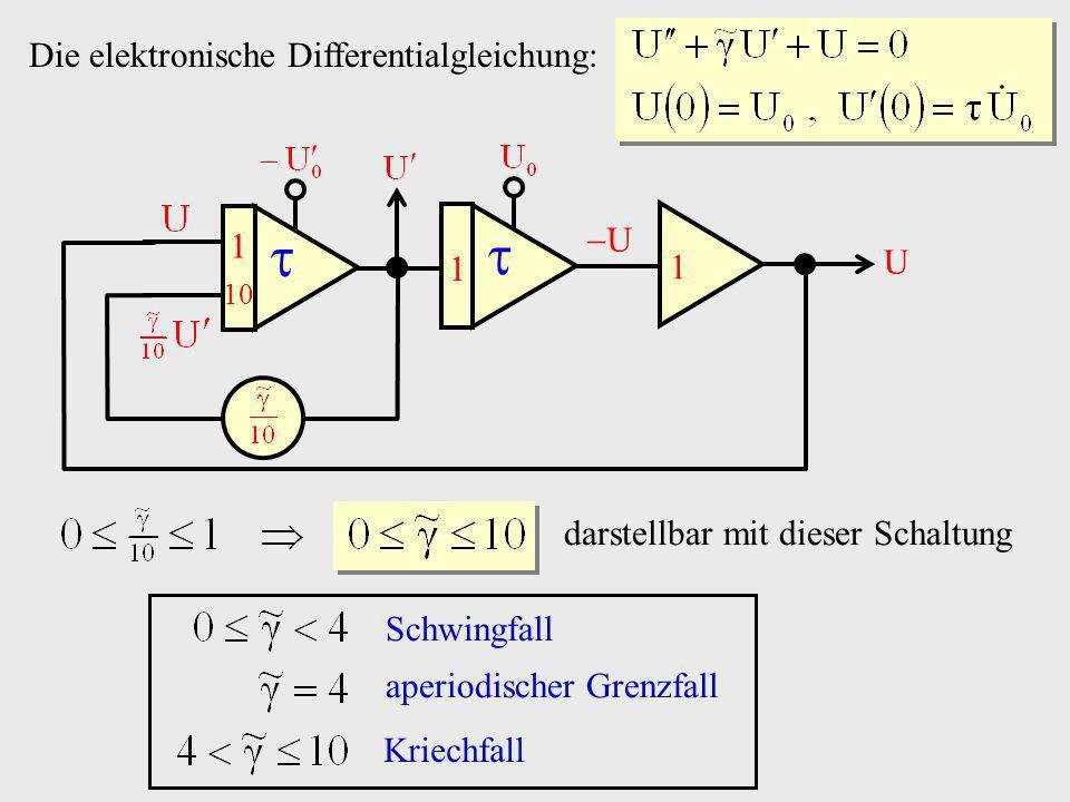   Die elektronische Differentialgleichung: U 1 U 1 1