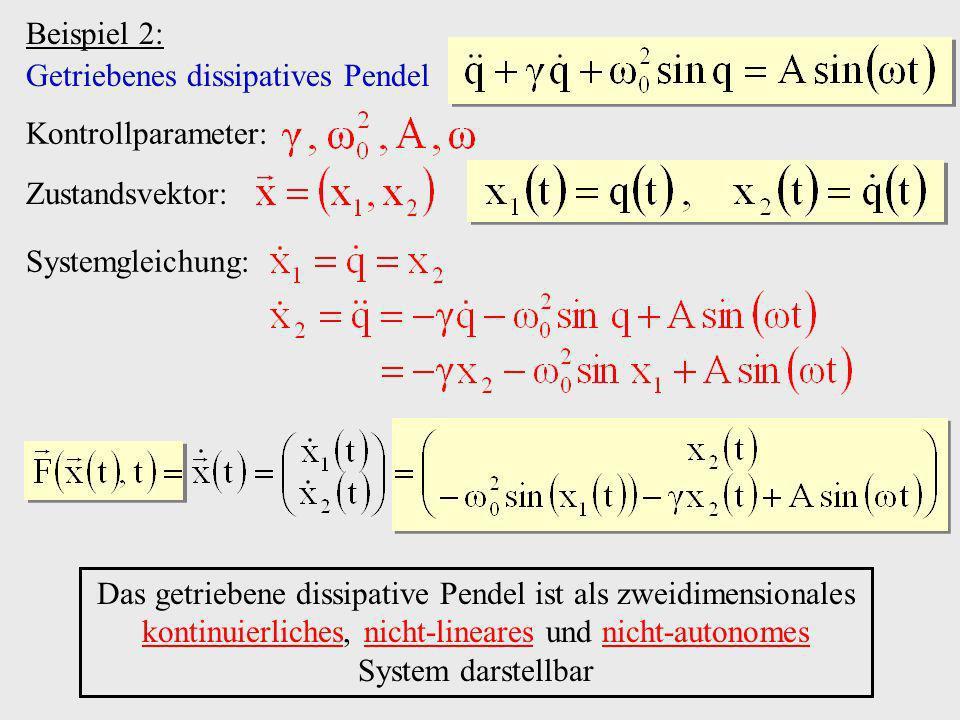 Beispiel 2: Getriebenes dissipatives Pendel. Kontrollparameter: Zustandsvektor: mit.
