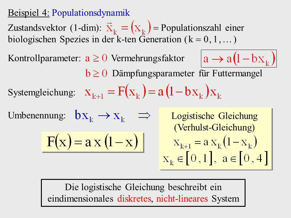 Beispiel 4: Populationsdynamik