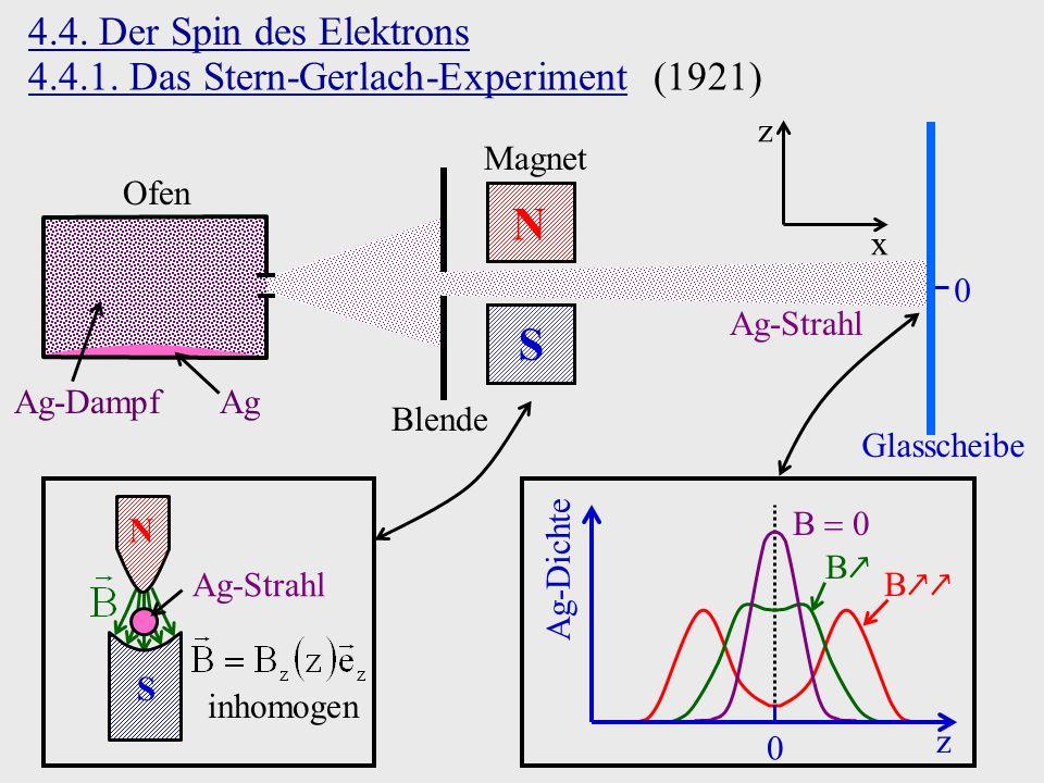 N S 4.4. Der Spin des Elektrons