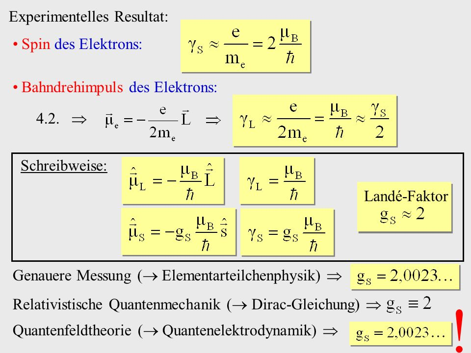 ! Experimentelles Resultat: Spin des Elektrons:
