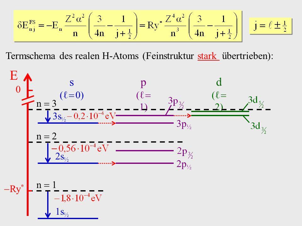 Termschema des realen H-Atoms (Feinstruktur stark übertrieben):