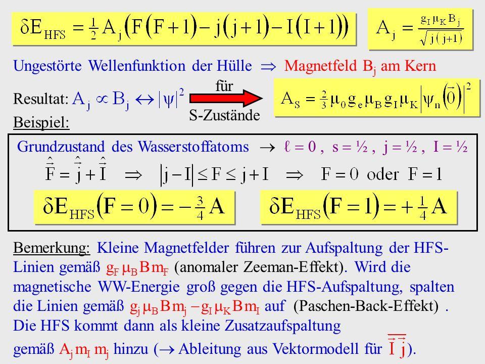 Ungestörte Wellenfunktion der Hülle  Magnetfeld Bj am Kern
