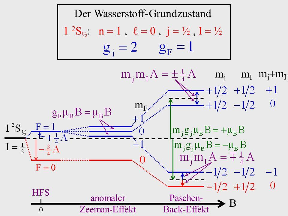 Der Wasserstoff-Grundzustand 1 2S½: n  1 , ℓ  0 , j  ½ , I  ½