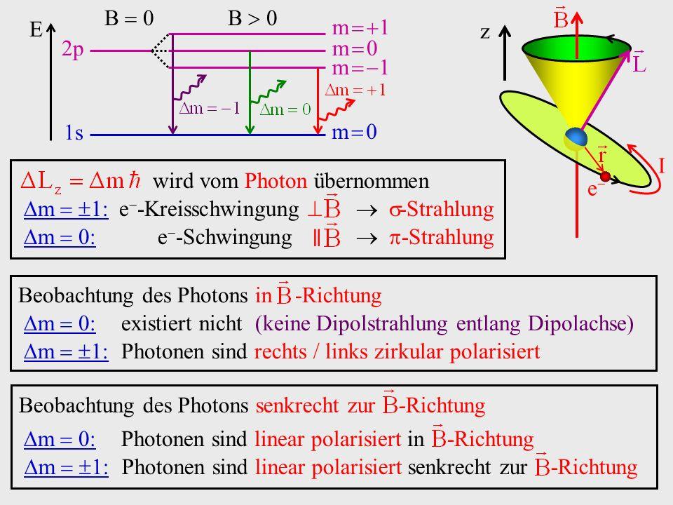 B  0 B  0. 2p. 1s. m  0. m  1. m  1. E. e I. z. m  1: e-Kreisschwingung   -Strahlung.