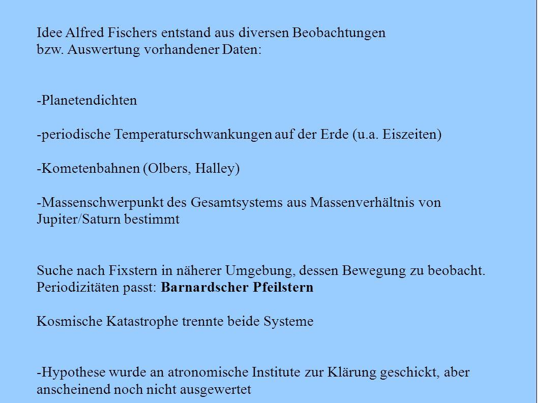 Idee Alfred Fischers entstand aus diversen Beobachtungen