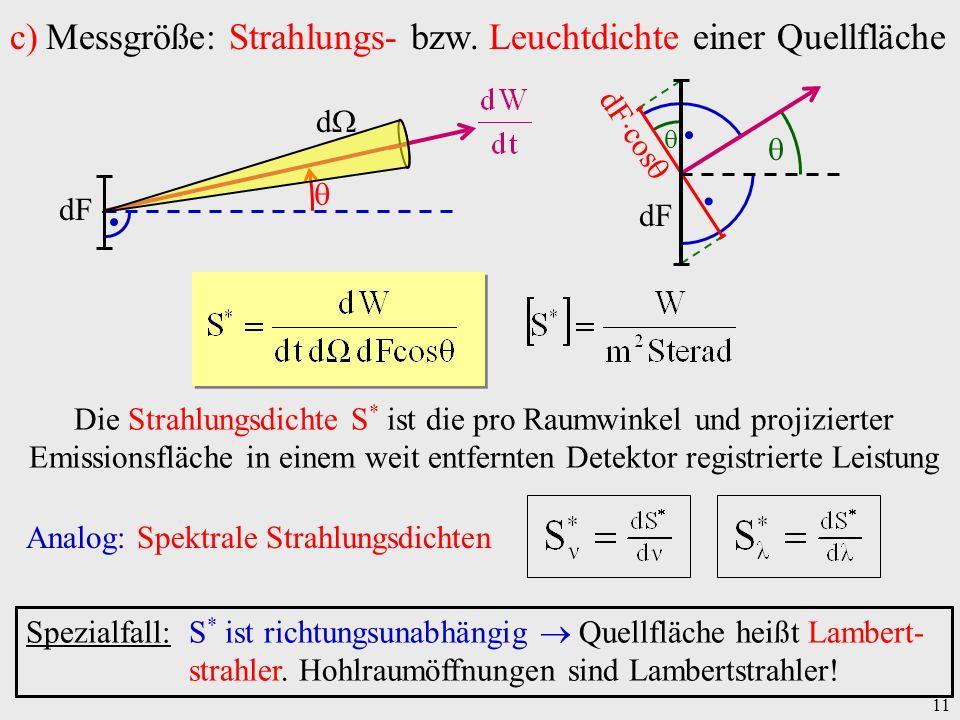 Messgröße: Strahlungs- bzw. Leuchtdichte einer Quellfläche