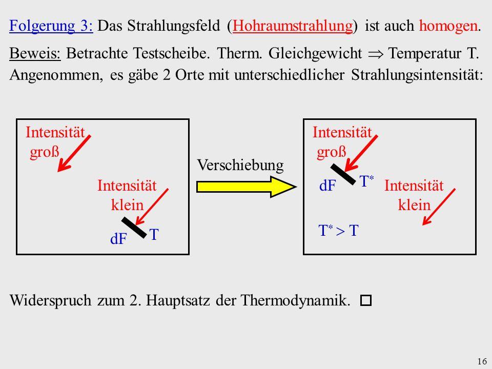 Folgerung 3: Das Strahlungsfeld (Hohraumstrahlung) ist auch homogen.