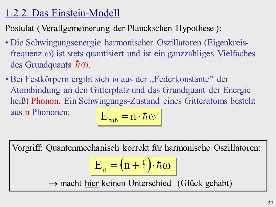 1.2.2. Das Einstein-Modell Postulat ( Verallgemeinerung der Planckschen Hypothese ):