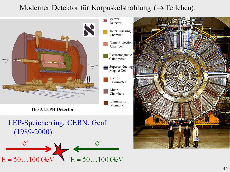 e e Moderner Detektor für Korpuskelstrahlung ( Teilchen):